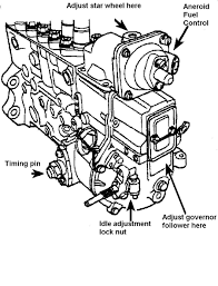 bosch diesel pump repair manual timing turning up a p7100 pump