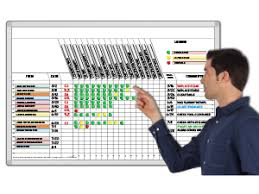 What Do Landscapers Do by Magnetic Landscape Scheduling Whiteboards Magnatag