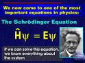 Biographie : Erwin Schrödinger