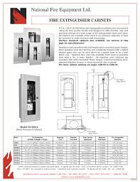 Design House Concord 30 X 30 Surface Mount Medicine Cabinet 102r Ce 950 Ce 1000 Extg Cabs
