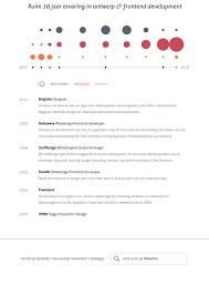 Best Resume Examples Professional by 10 Best Free Professional Resume Templates 2014