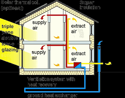 home hvac design home hvac design brilliant image of home hvac