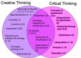 Critical thinking reading and writing a brief guide to argument  th edition online