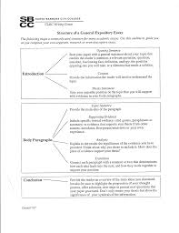 Ways to Write an APA Style Paper   wikiHow How To Write A Essay In Apa Format music piracy essay introduction  kindergarten graphic organizer