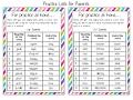 Image result for teacher parent meeting speech sample