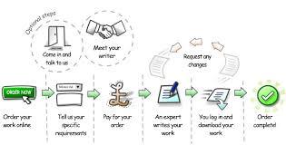 legitimate essay writing service Horizon Mechanical Legitimate essay writing service uk reportz web fc com Legitimate essay writing service uk