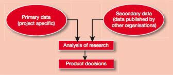 Marketing Research Case Histories SlideShare