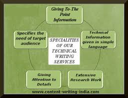 Services   Writing Service Portfolio