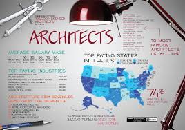 Home Design Software Courses by Architecture Cool Courses Required For Architecture Room Design