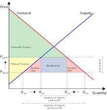 economic globalization wikipedia