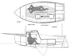 Wooden Sailboat Plans Free by 84 Best Woodenboat Images On Pinterest Wood Boats Boat Building