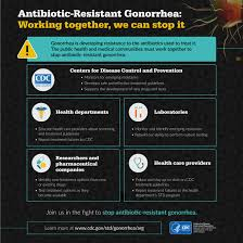 std prevention infographics std information from cdc download the pdf version https www cdc gov std products infographics images gisp graphic 3 2016 6 30 pdf or