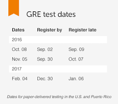 FREE PDF GRE Analytical Writing Solutions to the Real Essay Test Prep Practice