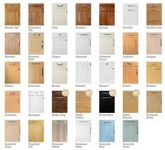 kitchen cabinet doors designs kitchen inspirational kitchen door