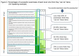 coursework report example SlideShare