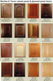 Kitchen Cabinet Face Frame Dimensions Shaker Plywood Panel Custom Cabinet Doors Eclectic Ware