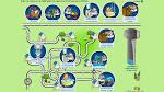ΕΥΔΑΠ – Εκπαιδευτικά Παιχνίδια για το νερό | Τάδε έφη... ΕΦΗ