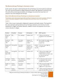 images about Unit Plan  amp  Lesson Plan Templates on Pinterest Teaching Channel