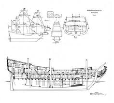 Wooden Model Boat Plans Free by Uncategorized U2013 Page 46 U2013 Planpdffree Pdfboatplans