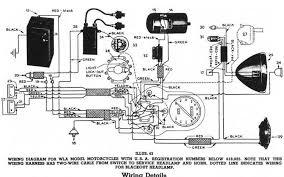 harley coil wiring harley single fire coil wiring u2022 arjmand co