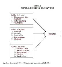 contoh proposal tesis metode kualitatif