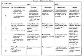 College research paper rubric mla   IRubric  MLA Style Research
