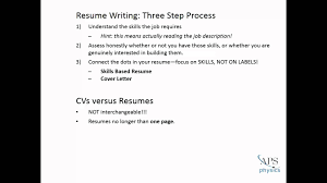 Resume Definition Bold And Modern Writing An Effective Resume 8 Resumes Definition