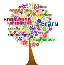 ศูนย์ความรู้ : สถาบันวิจัย
