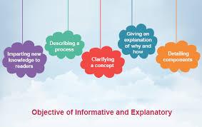 how to write a definition essay BestWeb     Definition Essay Writing   Ekorus Unzip A Resume Definition Essay Writing