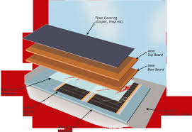 heated floors under laminate underfloor heating under laminate flooring