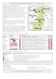 Wild Fires In Oregon Update by Oregon Smoke Information Smoke Update Fires On The Willamette