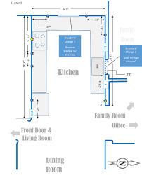 New Home Design Questionnaire Nkba Customer Questionnaire Kitchen Design Questions Kitchen