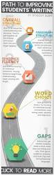 written essay samples top 25 best essay examples ideas on pinterest argumentative essay essaytips how to make an essay outline essence of leadership essay
