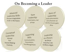 essays about leadership qualities