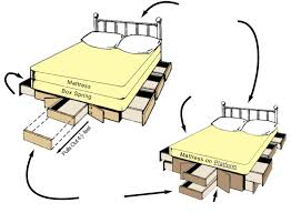 Platform Storage Bed Plans With Drawers by Underbed Storage Drawers Fit Under Any Size Box Spring Or Platform