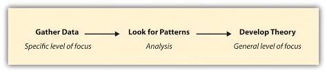 Case study as a research method in sociology   www yarkaya com