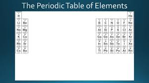 how is the modern periodic table organized organizing the elements ppt download