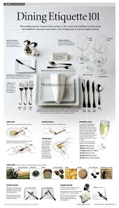 ideas about Table Manners on Pinterest   Table settings     Dining Etiquette      this holiday season is around the corner  so start new