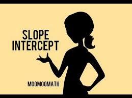 Equation of a straight line Slope Intercept Form MooMooMath