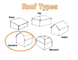 Gambrel Roof Gambrel Roof Insulation Best Roof 2017