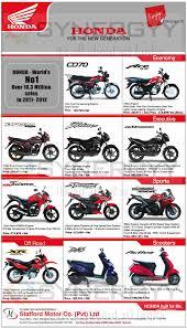 cbr motorbike price honda motor cycles updated prices in sri lanka april 2017 synergyy