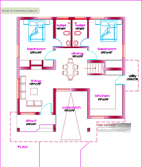 2800 Square Foot House Plans Single Floor House Plan 1000 Sq Ft Kerala Home Design And