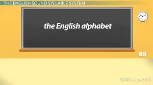 teaching syllabication u0026 word breaks video u0026 lesson transcript