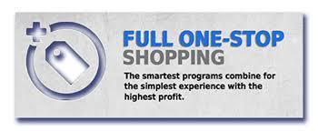 Auto Floor Plan Rates Auto Use Auto Loan Smart Simple U0026 Professional