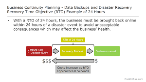 Business Continuity And Disaster Recovery Plan Template Disaster Recovery Developing A Business Continuity Plan To Cope