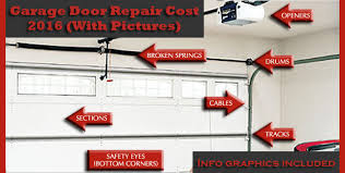Graves Garage Doors by Garage Door Repair U0026 Replacement Costs 2017 With Pictures Info
