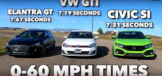 2018 honda civic si drag races hyundai elantra gt and golf gti