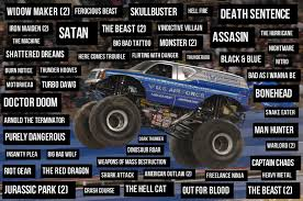 monster truck show schedule 2014 event horse names part 4 monster truck edition eventing nation