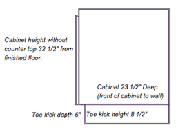 Top Of The Line Kitchen Cabinets The Facts On Kitchen Cabinets For Wheelchair Standard Vs Handicap