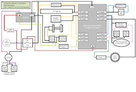 2006 yamaha rhino 660 wiring diagram wiring diagram and
